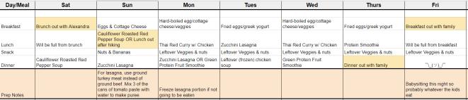 mealprep_schedule