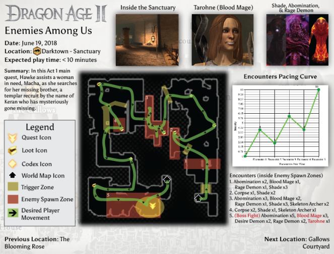 Level Spec Sheet - Nintendo Design Test.png