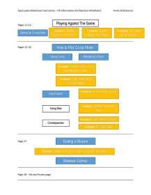 Apocrypha Rulebook UX_Page_2
